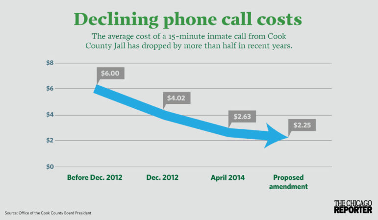 Average 15-minute phone call