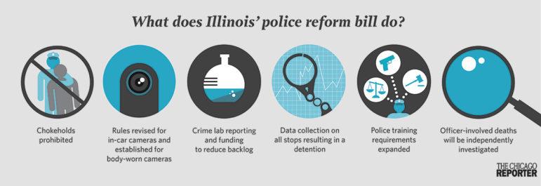 Police reform bill SB 1304