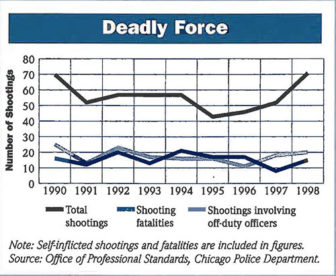 March1999-deadly-force