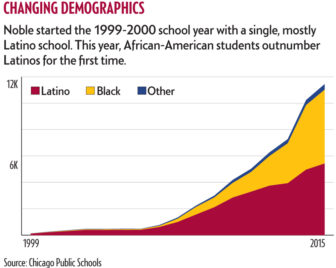 changing-demographics